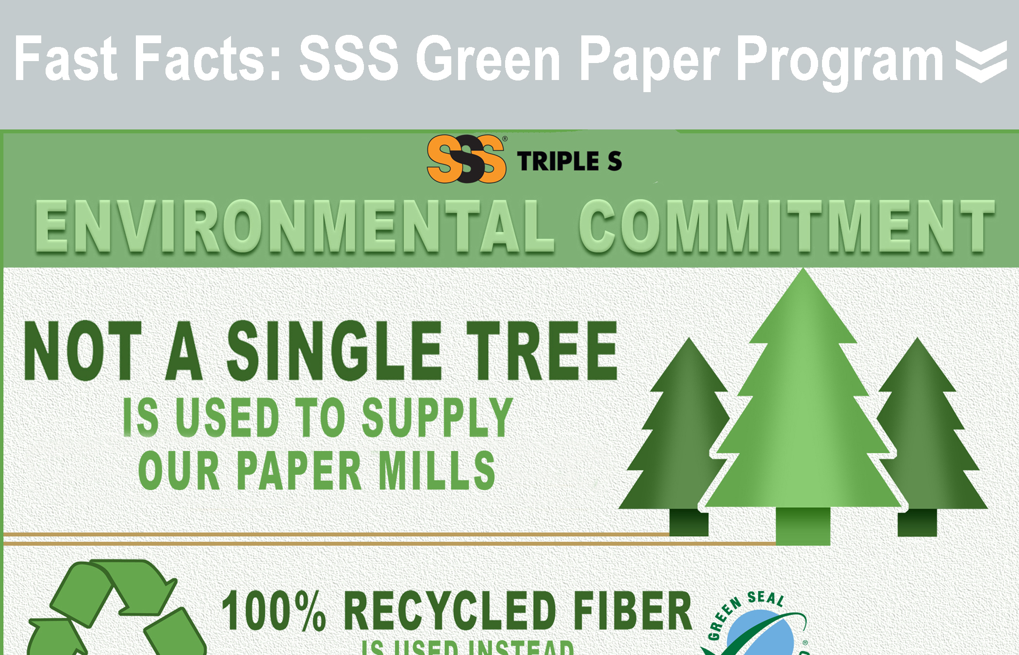 Fast Facts: SSS Green Paper Program
